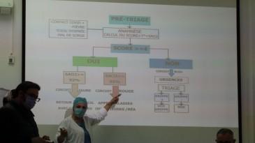 Formation de prise en charge d'un patient covid+ au Centre de Simulation de la Faculté de Médecine de Monastir CeSim